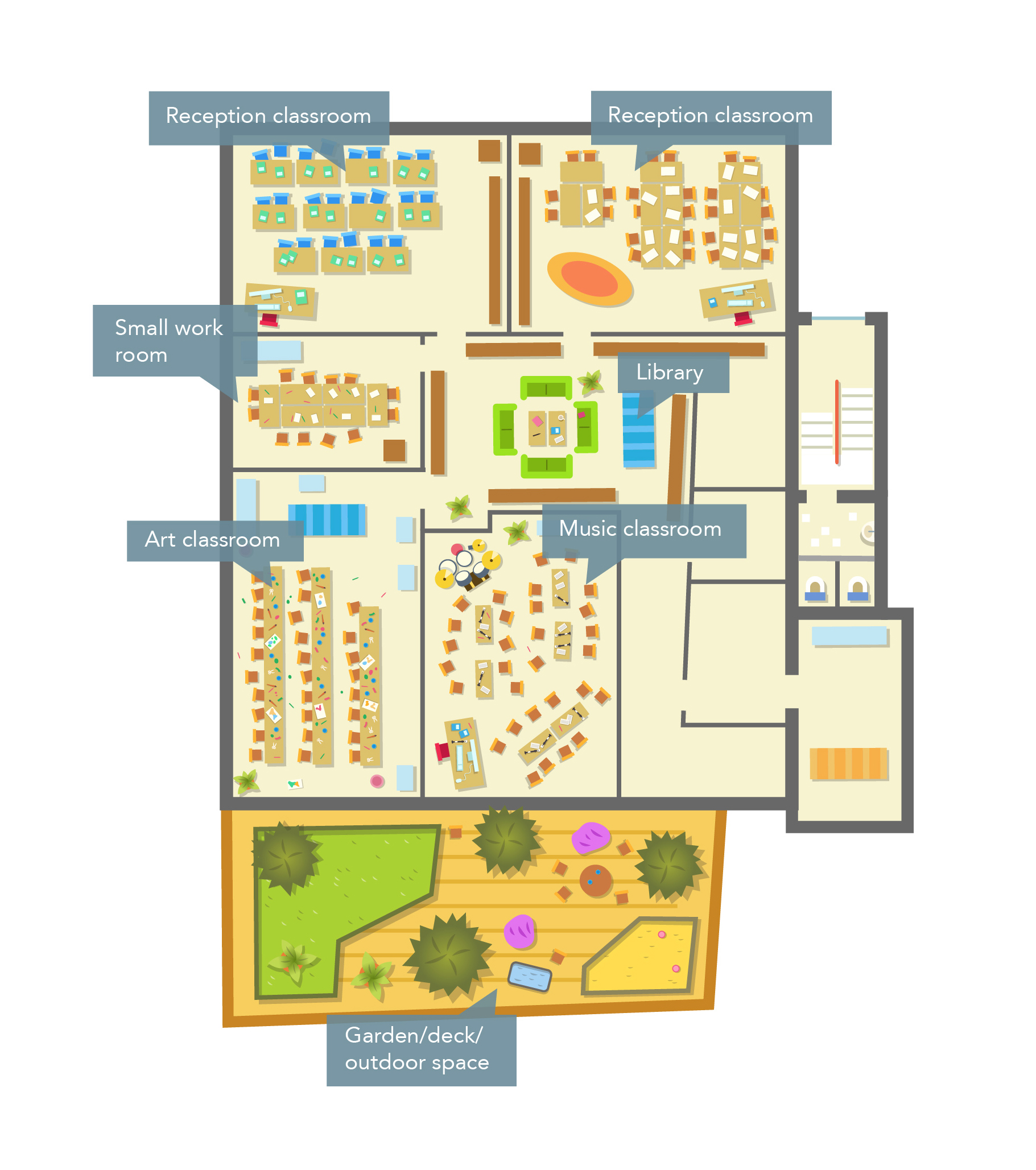 School Location And Classroom Layout Hackney New Primary