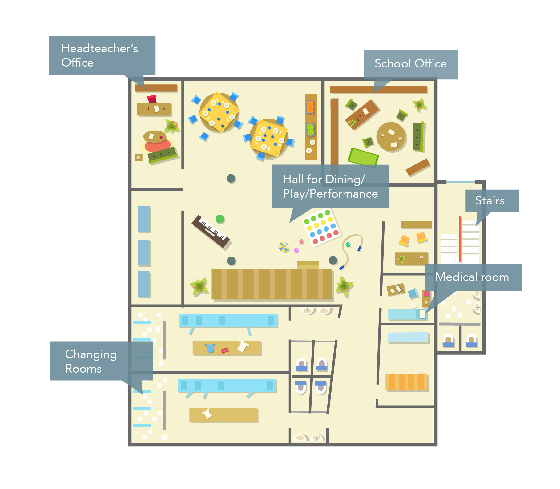 School Location And Classroom Layout Hackney New Primary School