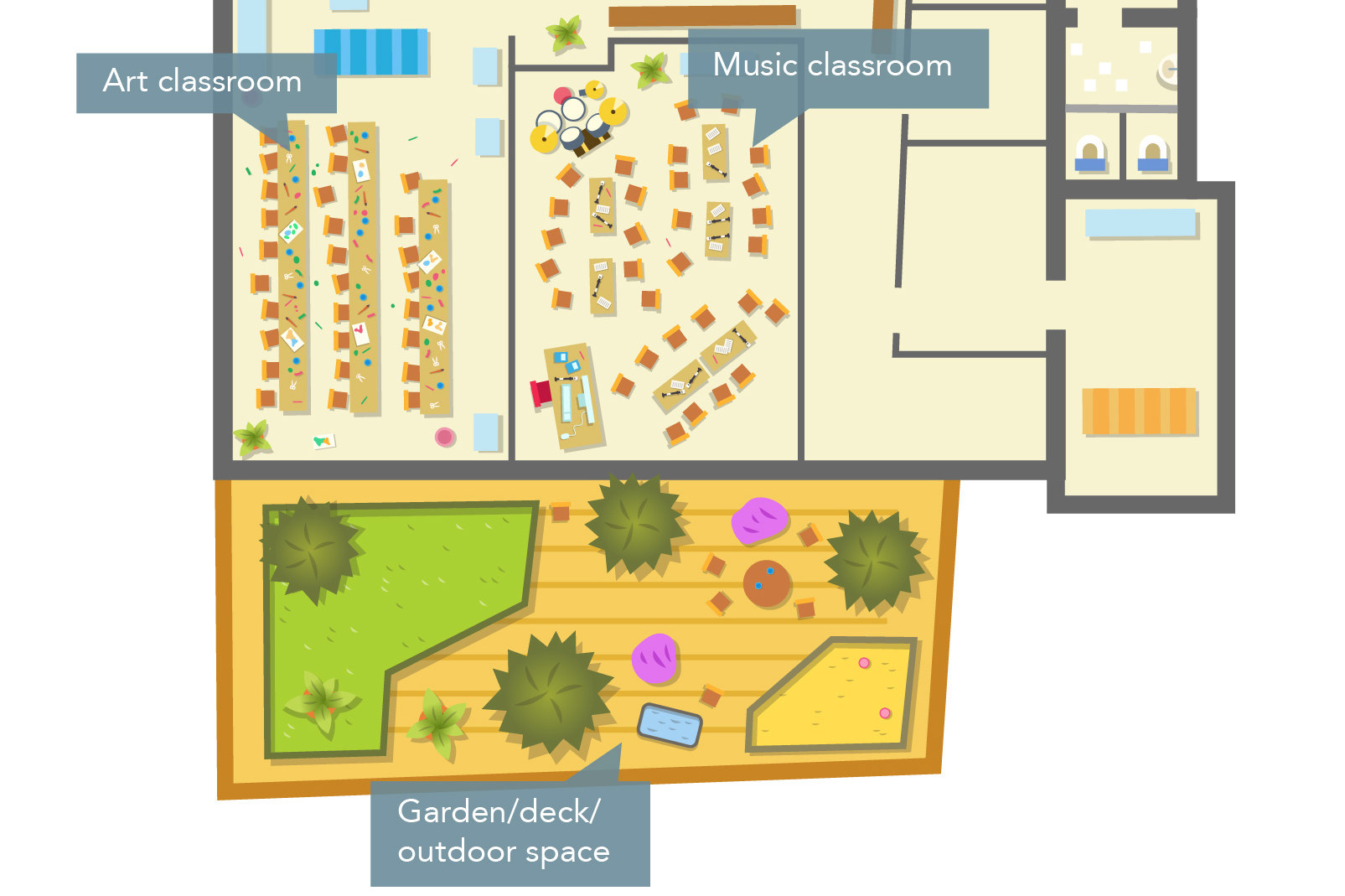 Reception Classroom Design ~ School location and classroom layout hackney new primary